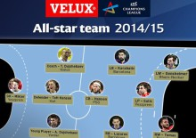 ehf cl all star 2015